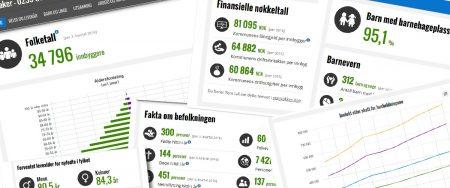 ullensaker-collage